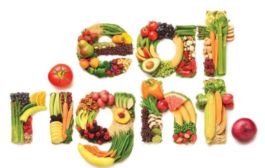 Elimination diet Elimination diet help gastrointestinal problems