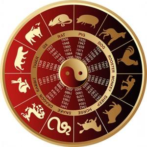 Chinese horoscope 2015