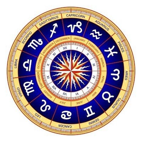 Horoscope January 2015 Horoscope May 2015
