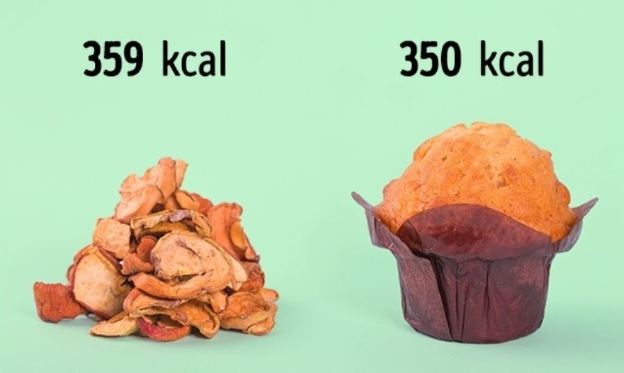 100 g of dried fruit (359 kcal) = 1 muffin (350 kcal)
