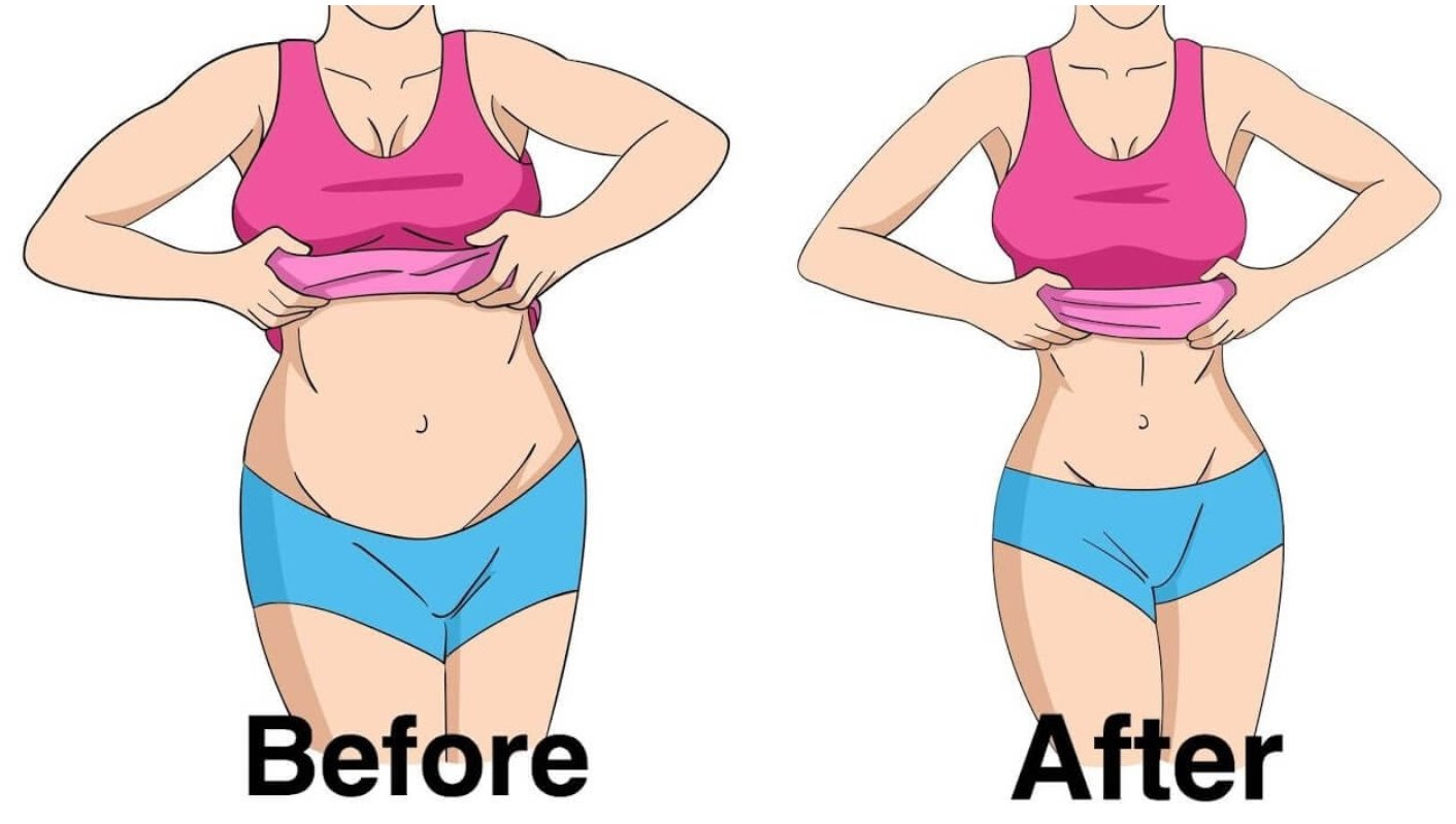 6 Tricks To Lose Weight In 2 Weeks Without Exercise Yve Style Com