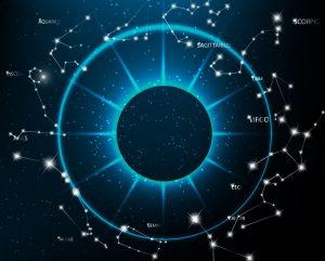 Daily Horoscope 8 November 2019