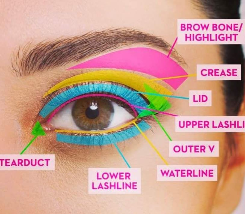 Perfect Makeup in Just 9 Steps